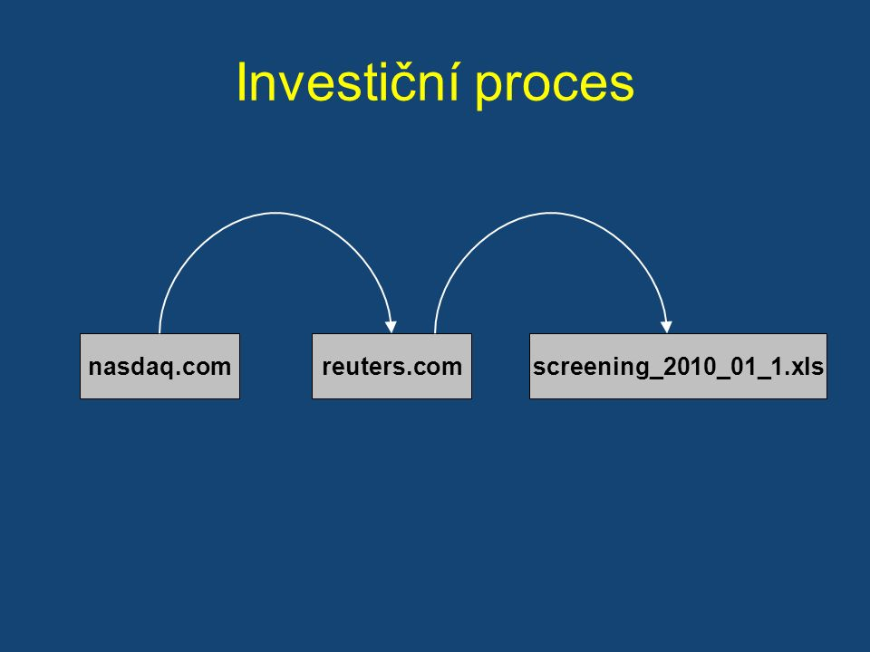 Investiční proces nasdaq.comscreening_2010_01_1.xlsreuters.com