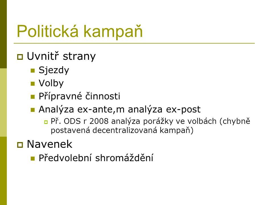 Politická kampaň  Uvnitř strany Sjezdy Volby Přípravné činnosti Analýza ex-ante,m analýza ex-post  Př.