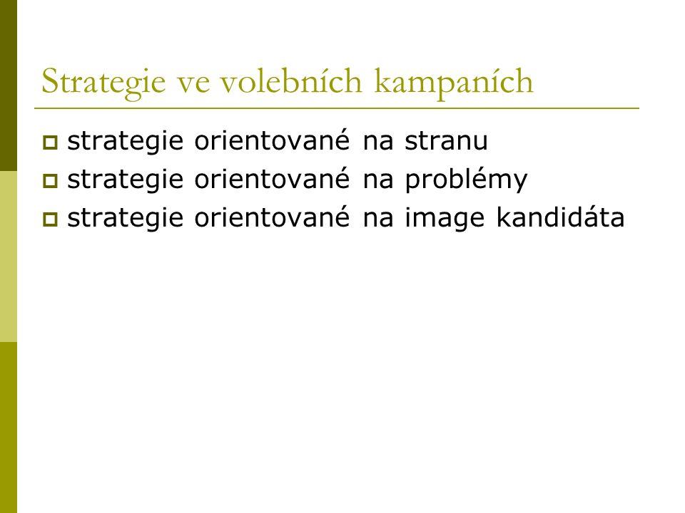 Strategie ve volebních kampaních  strategie orientované na stranu  strategie orientované na problémy  strategie orientované na image kandidáta