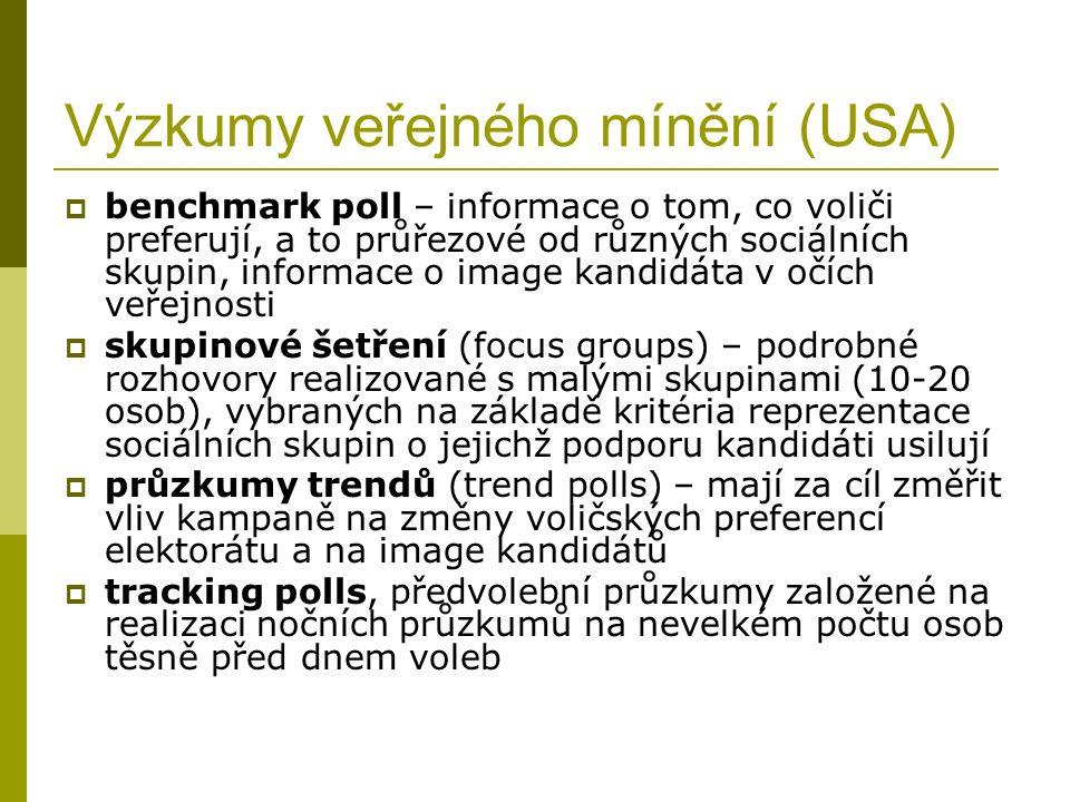 Výzkumy veřejného mínění (USA)  benchmark poll – informace o tom, co voliči preferují, a to průřezové od různých sociálních skupin, informace o image kandidáta v očích veřejnosti  skupinové šetření (focus groups) – podrobné rozhovory realizované s malými skupinami (10-20 osob), vybraných na základě kritéria reprezentace sociálních skupin o jejichž podporu kandidáti usilují  průzkumy trendů (trend polls) – mají za cíl změřit vliv kampaně na změny voličských preferencí elektorátu a na image kandidátů  tracking polls, předvolební průzkumy založené na realizaci nočních průzkumů na nevelkém počtu osob těsně před dnem voleb