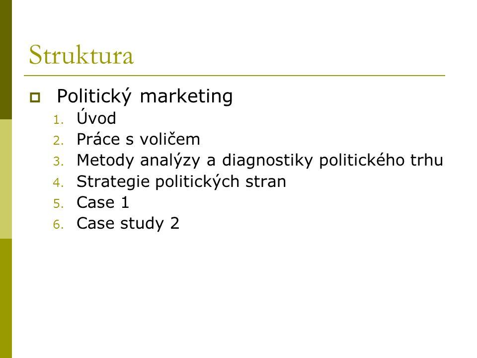 Struktura  Politický marketing 1. Úvod 2. Práce s voličem 3.