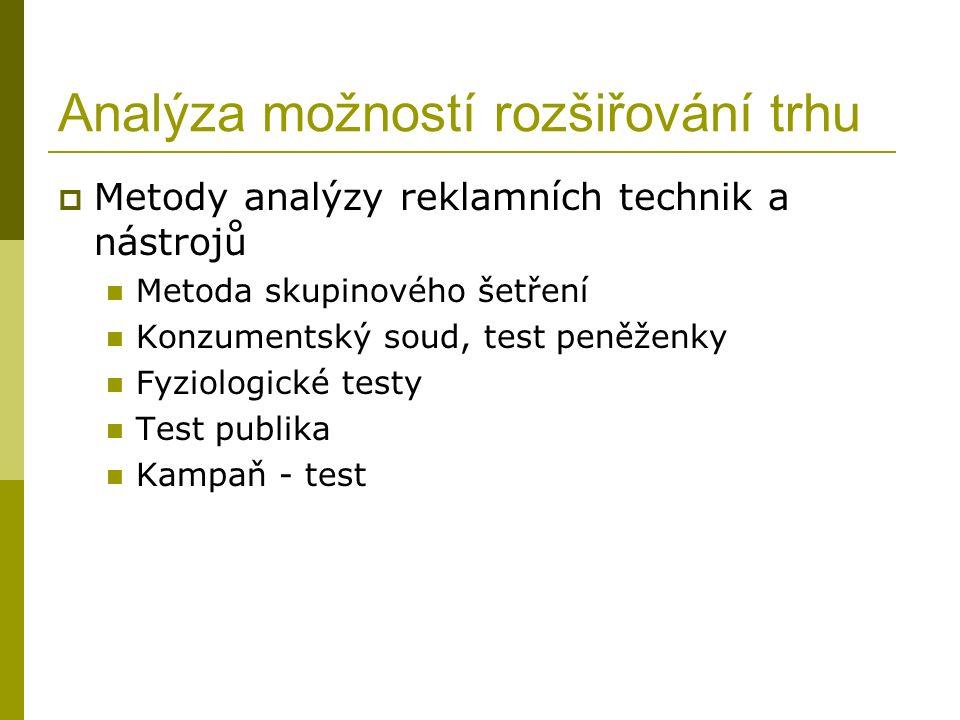 Analýza možností rozšiřování trhu  Metody analýzy reklamních technik a nástrojů Metoda skupinového šetření Konzumentský soud, test peněženky Fyziologické testy Test publika Kampaň - test