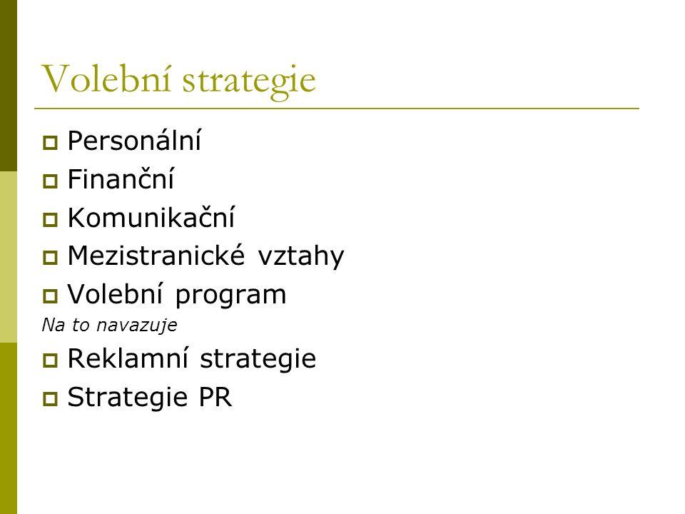 Volební strategie  Personální  Finanční  Komunikační  Mezistranické vztahy  Volební program Na to navazuje  Reklamní strategie  Strategie PR
