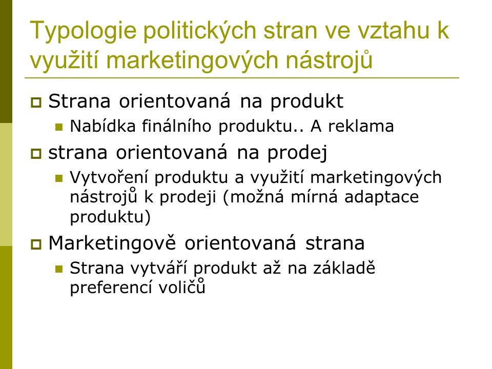 Typologie politických stran ve vztahu k využití marketingových nástrojů  Strana orientovaná na produkt Nabídka finálního produktu..