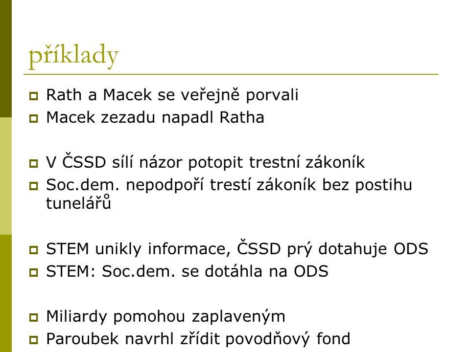 příklady  Rath a Macek se veřejně porvali  Macek zezadu napadl Ratha  V ČSSD sílí názor potopit trestní zákoník  Soc.dem.