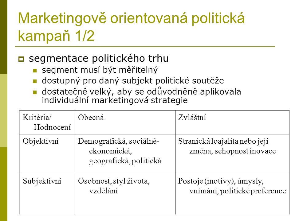 Marketingově orientovaná politická kampaň 1/2  segmentace politického trhu segment musí být měřitelný dostupný pro daný subjekt politické soutěže dostatečně velký, aby se odůvodněně aplikovala individuální marketingová strategie Kritéria/ Hodnocení ObecnáZvláštní ObjektivníDemografická, sociálně- ekonomická, geografická, politická Stranická loajalita nebo její změna, schopnost inovace SubjektivníOsobnost, styl života, vzdělání Postoje (motivy), úmysly, vnímání, politické preference