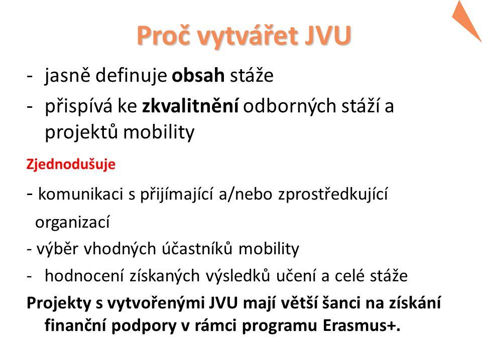 Proč vytvářet JVU Proč vytvářet JVU -jasně definuje obsah stáže -přispívá ke zkvalitnění odborných stáží a projektů mobility Zjednodušuje - komunikaci s přijímající a/nebo zprostředkující organizací - výběr vhodných účastníků mobility -hodnocení získaných výsledků učení a celé stáže Projekty s vytvořenými JVU mají větší šanci na získání finanční podpory v rámci programu Erasmus+.