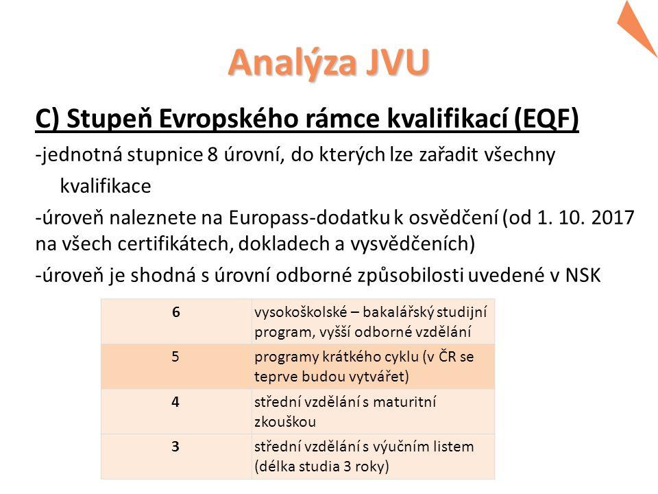 Analýza JVU C) Stupeň Evropského rámce kvalifikací (EQF) -jednotná stupnice 8 úrovní, do kterých lze zařadit všechny kvalifikace -úroveň naleznete na Europass-dodatku k osvědčení (od 1.