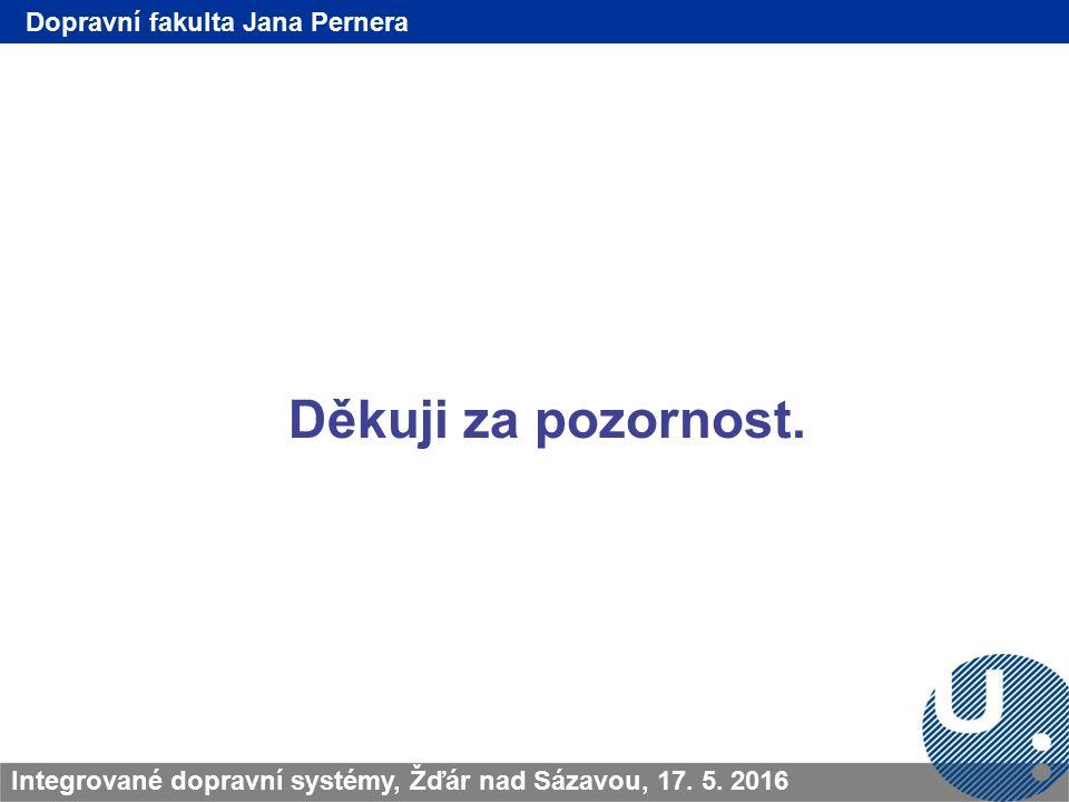 Děkuji za pozornost.10TRANSCOM - Žilina 200923. 6.