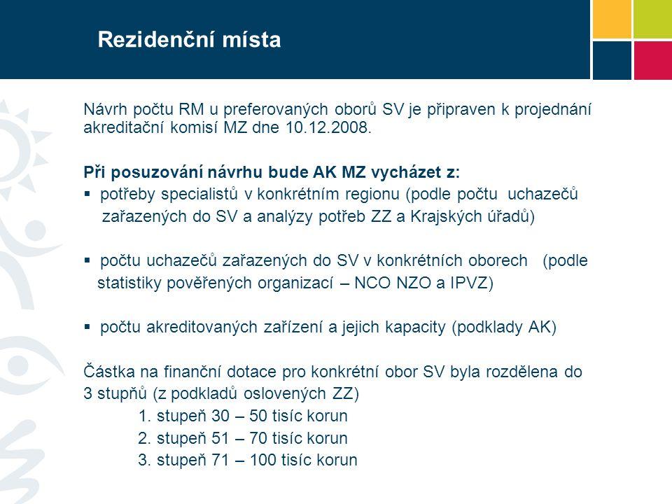 Rezidenční místa Návrh počtu RM u preferovaných oborů SV je připraven k projednání akreditační komisí MZ dne 10.12.2008.