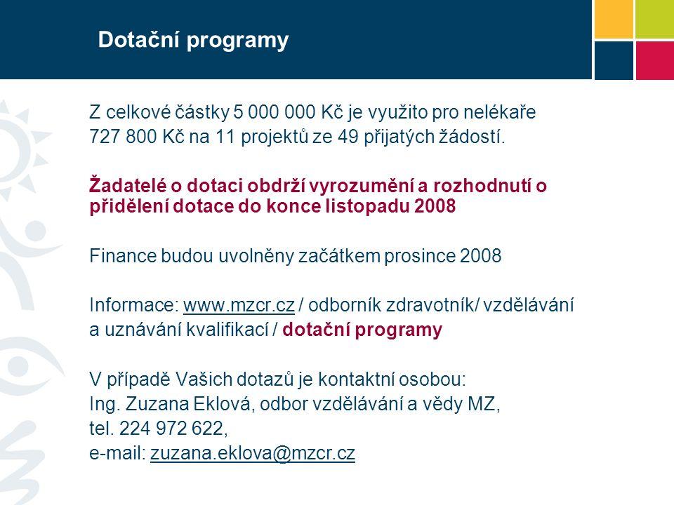 Dotační programy Z celkové částky 5 000 000 Kč je využito pro nelékaře 727 800 Kč na 11 projektů ze 49 přijatých žádostí.