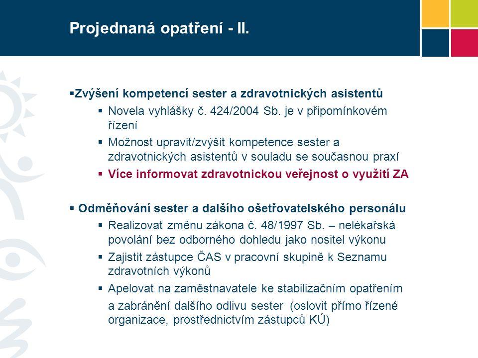 Projednaná opatření - II.