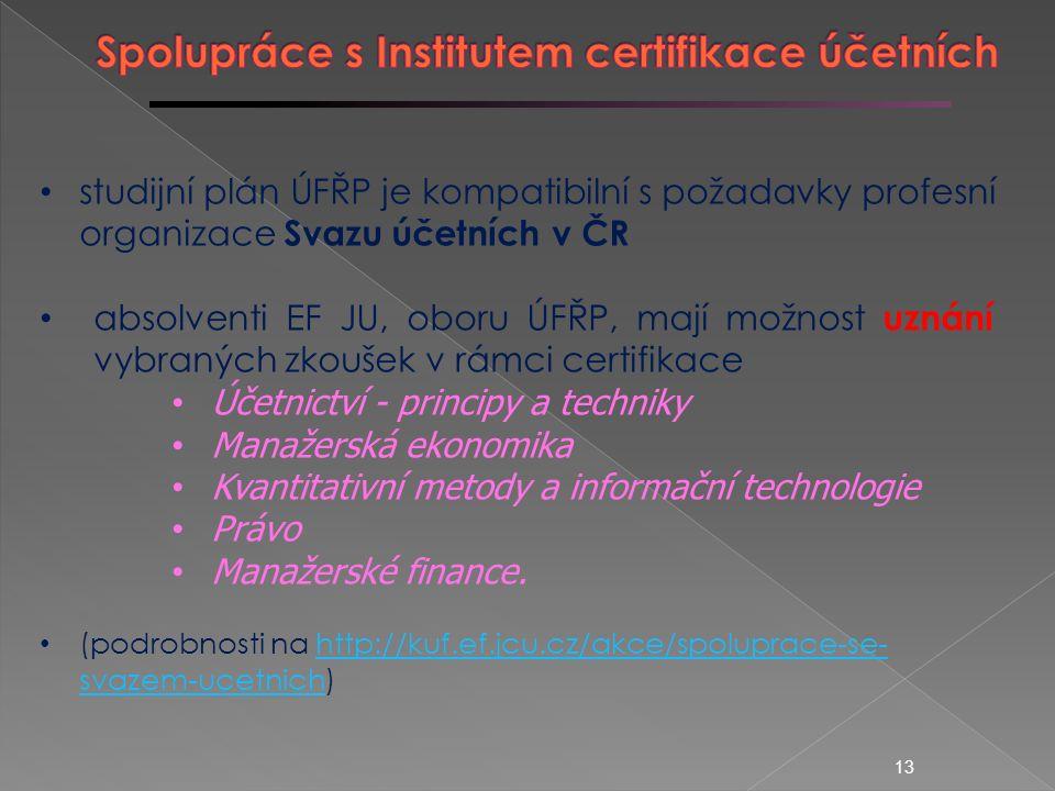 12  nezávislá profesní organizace  úkol: přispět k rozvoji a zkvalitnění účetní profese u nás a dosažení její úrovně srovnatelné se zeměmi Evropské unie.