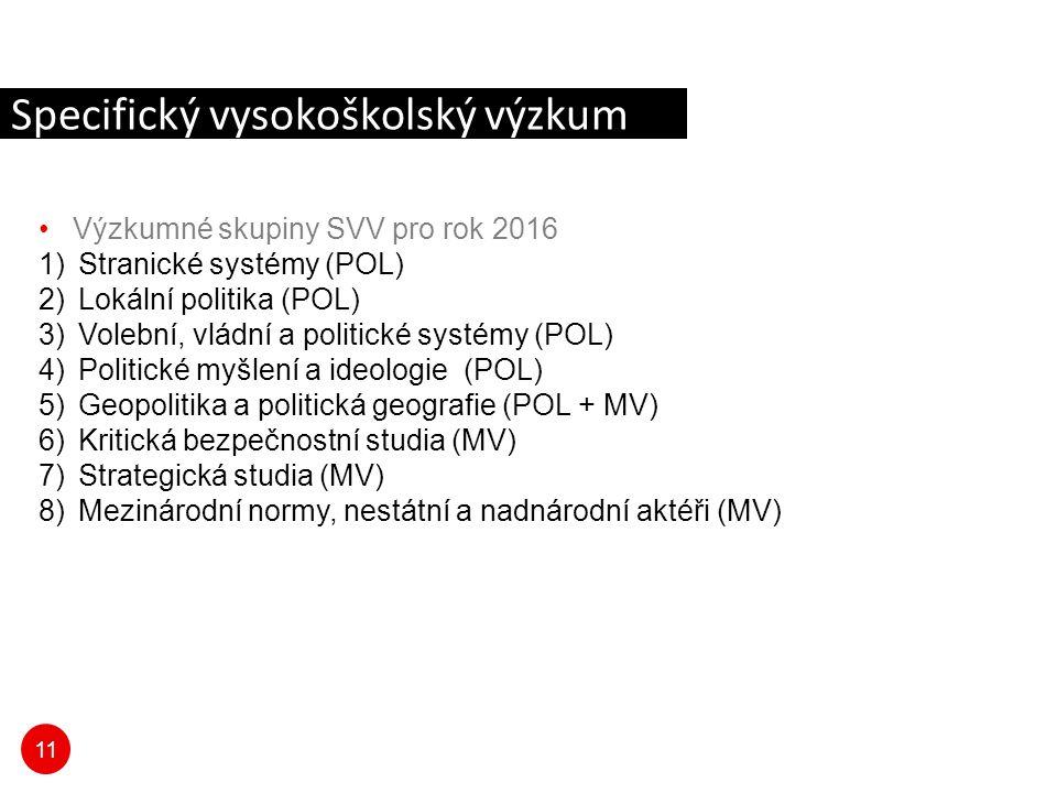 11 Výzkumné skupiny SVV pro rok 2016 1)Stranické systémy (POL) 2)Lokální politika (POL) 3)Volební, vládní a politické systémy (POL) 4)Politické myšlení a ideologie (POL) 5)Geopolitika a politická geografie (POL + MV) 6)Kritická bezpečnostní studia (MV) 7)Strategická studia (MV) 8)Mezinárodní normy, nestátní a nadnárodní aktéři (MV) Specifický vysokoškolský výzkum
