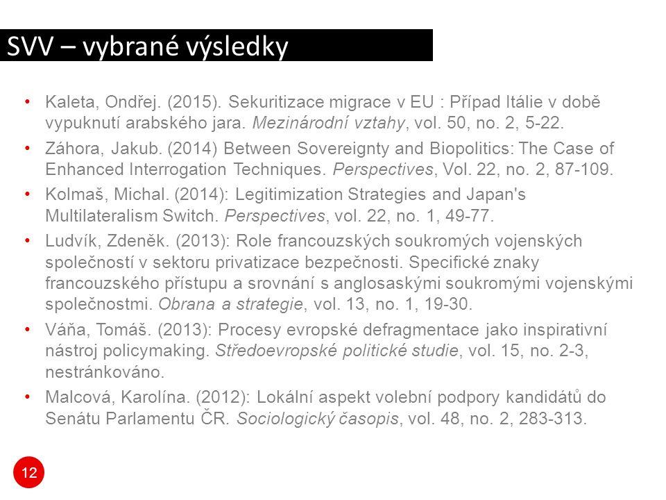 12 Kaleta, Ondřej. (2015).