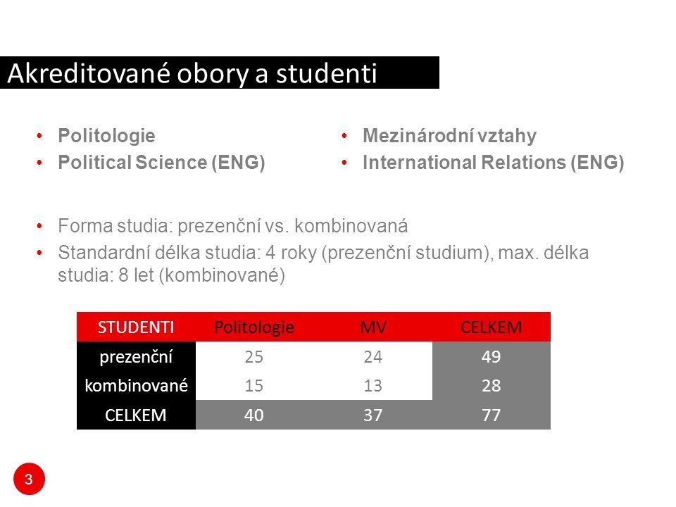 3 Forma studia: prezenční vs. kombinovaná Standardní délka studia: 4 roky (prezenční studium), max.