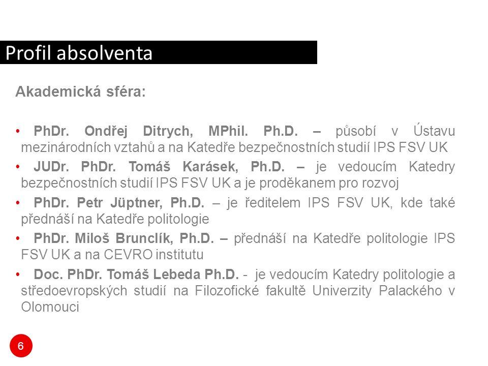 6 Akademická sféra: PhDr. Ondřej Ditrych, MPhil. Ph.D.