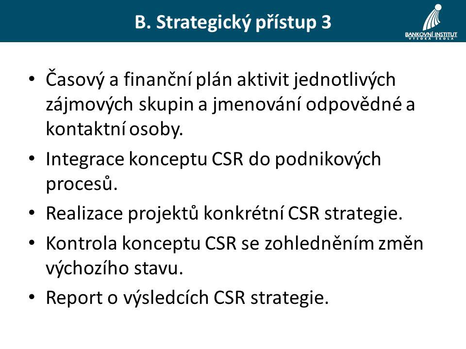 B. Strategický přístup 3 Časový a finanční plán aktivit jednotlivých zájmových skupin a jmenování odpovědné a kontaktní osoby. Integrace konceptu CSR