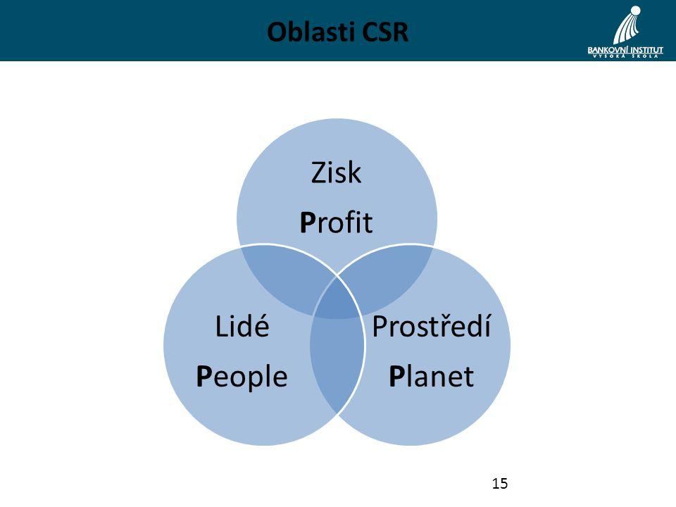 Oblasti CSR Zisk Profit Prostředí Planet Lidé People 15