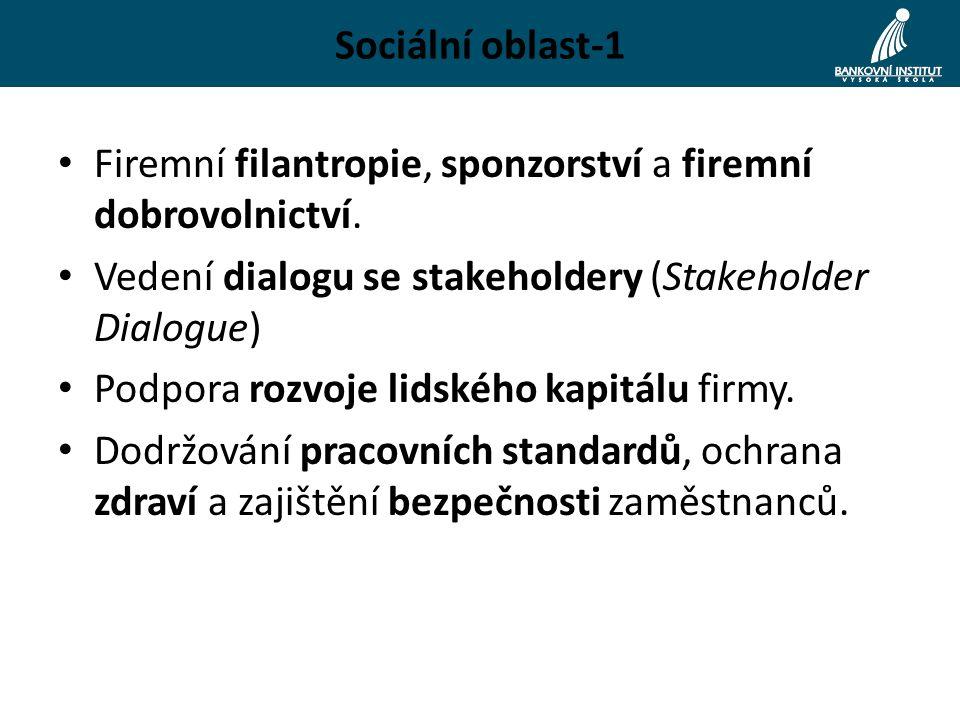 Sociální oblast-1 Firemní filantropie, sponzorství a firemní dobrovolnictví.