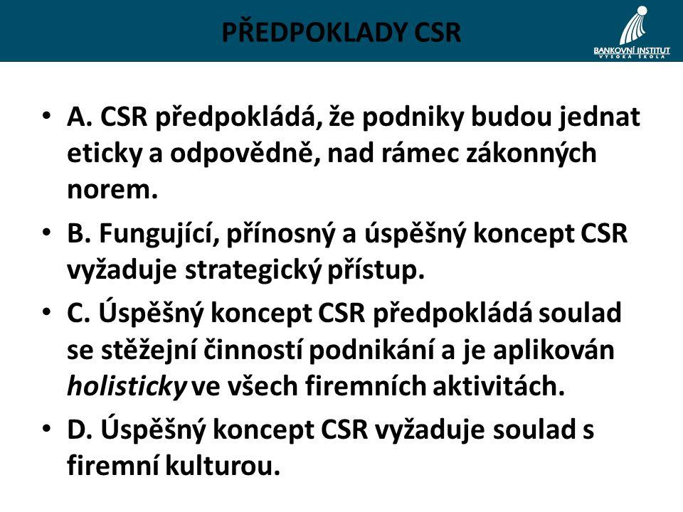 Přínos implementace CSR-2 CSR zvyšuje: zisk obrat produktivitu hospodárnost kvalitu produktů a služeb přístup k dodatečnému kapitálu (investoři, finanční instituce) image, renomé, důvěryhodnost firmy a obchodní značku 28