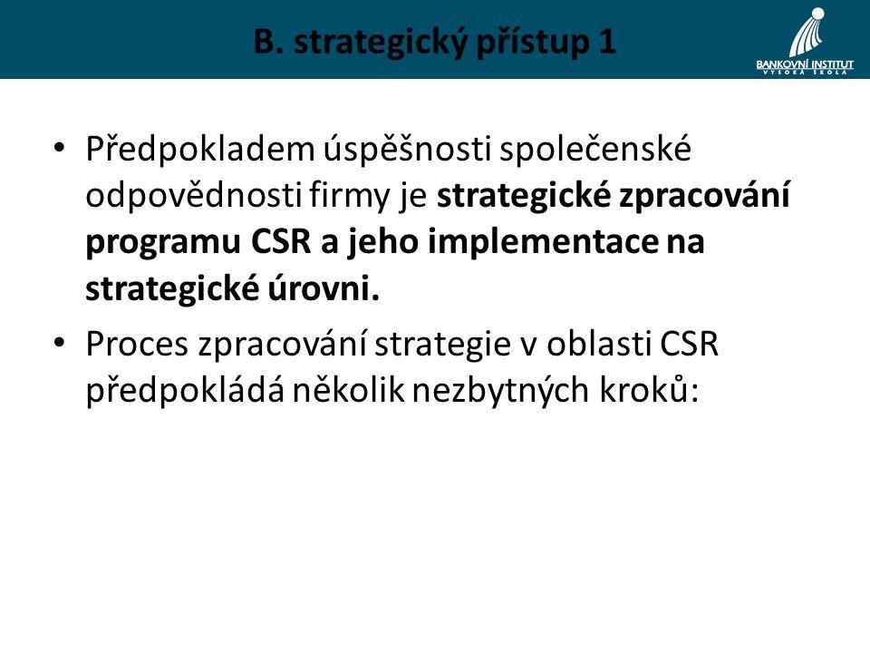 B. strategický přístup 1 Předpokladem úspěšnosti společenské odpovědnosti firmy je strategické zpracování programu CSR a jeho implementace na strategi