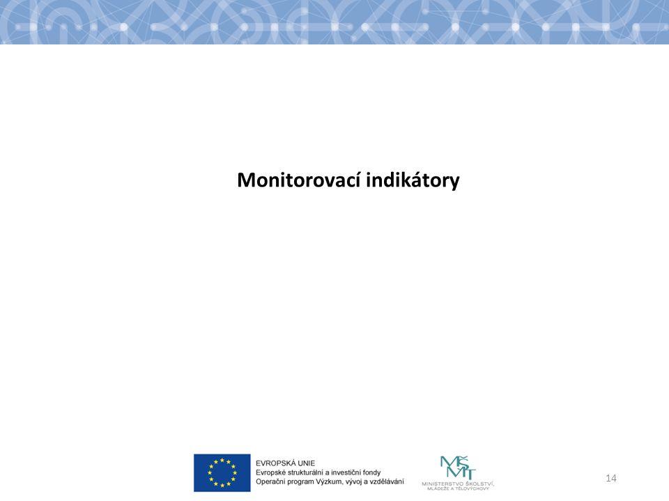 Monitorovací indikátory 14