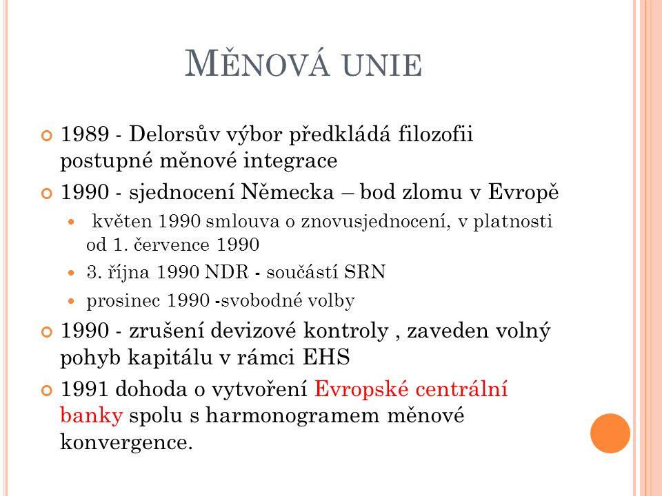 JEDNOTNÝ EVROPSKÝ AKT - 1986 Pařížská smlouva (ESUO) a Římské smlouvy (ESAE, EHS) byly revidovány rozsáhle poprvé prostřednictvím Jednotného evropskéh