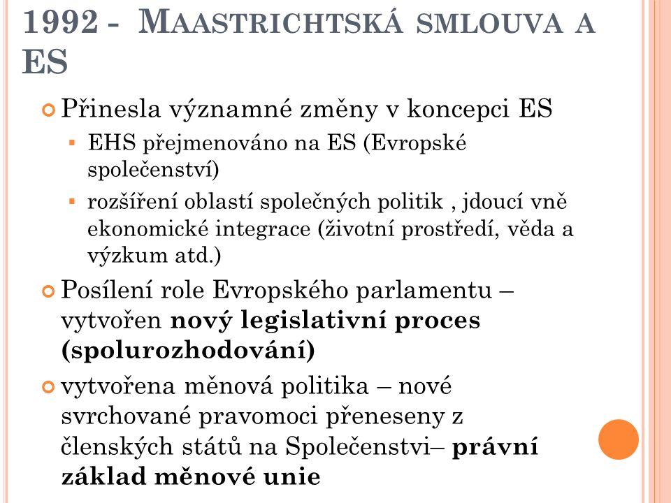 P ILÍŘOVÁ STRUKTURA EU (1992) Evropská unie 1. pilíř Jednotný vnitřní trh Společné politiky Hospodářská a měnová unie Občanství Unie 2. pilíř Společná