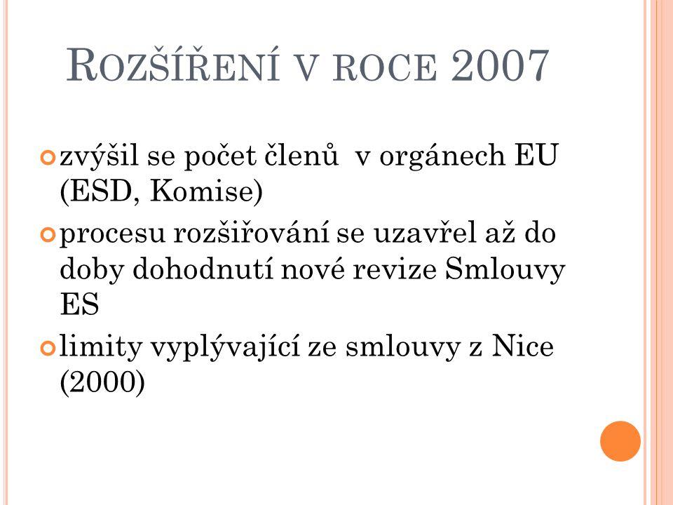 S MLOUVA O Ú STAVĚ PRO EU (2004) 18. července 2003 - návrh dohodnut Konventem jako speciálním orgánem návrh schválený Evropskou radou 18 června 2004 v