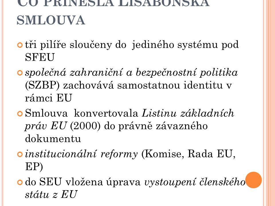 C O PŘINESLA L ISABONSKÁ SMLOUVA Změnila smlouvu o Evropské unii a smlouvu o ES jádrem reformy provedené v Lisabonské smlouvě jsou změny připravované v neschválené Smlouve o Ústavě EU EU se stává právním nástupcem ES, ESAE (Euratom) pokračuje (s totožnou členskou základnou i institucionální strulturou jhako EU) Smlouva o EU zůstává, smlouva o ES přejmenována na Smlouvu o fungování Evropské unie (SFEU )