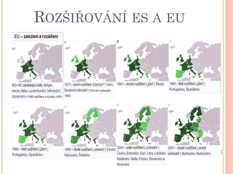 ROZŠIŘOVÁNÍ EU – STRUČNÝ PŘEHLED Evropská unie získávala nové členy pravidelně sedm hlavních vln rozšiřování EU 1973 (Velká Británie, Irsko a Dánsko) 1981 (Řecko) 1986 (Portugalsko a Španělsko) 1995 (Rakousko, Finsko a Švédsko) 2004 (deset nových zemí včetně ČR) 2007 (Bulharsko a Rumunsko) 2013 (Chorvatsko)