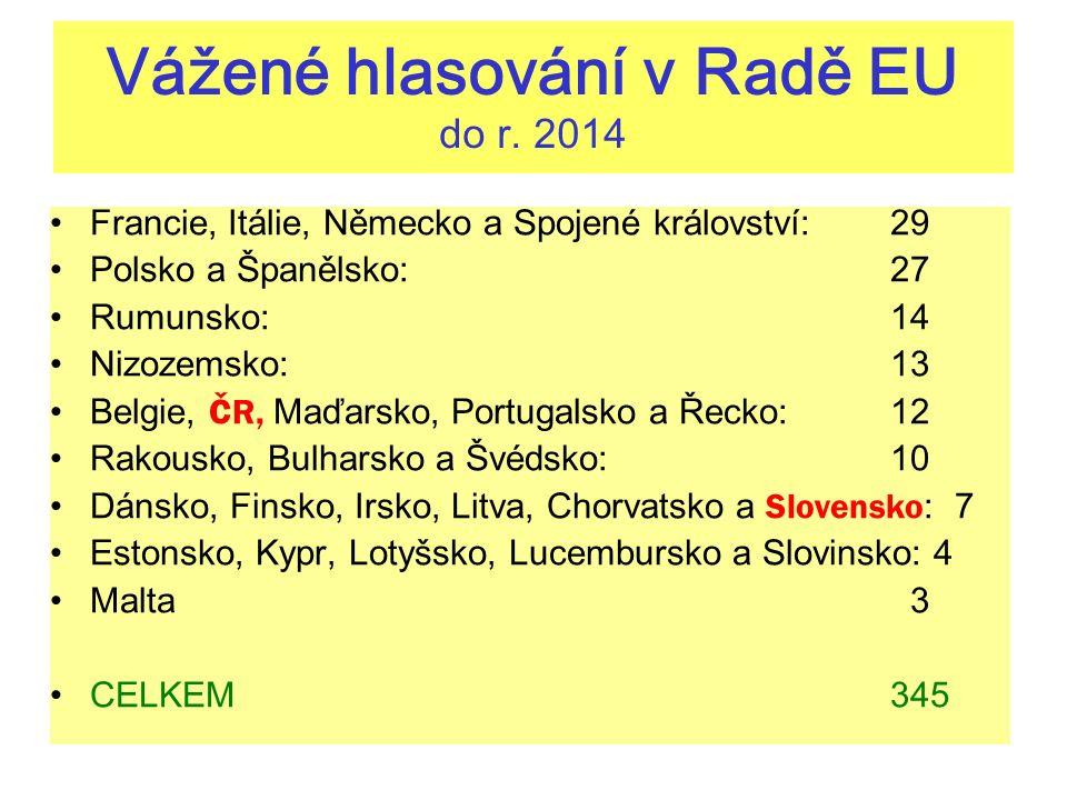 Vážené hlasování v Radě EU do r. 2014 Francie, Itálie, Německo a Spojené království: 29 Polsko a Španělsko: 27 Rumunsko: 14 Nizozemsko: 13 Belgie, ČR,
