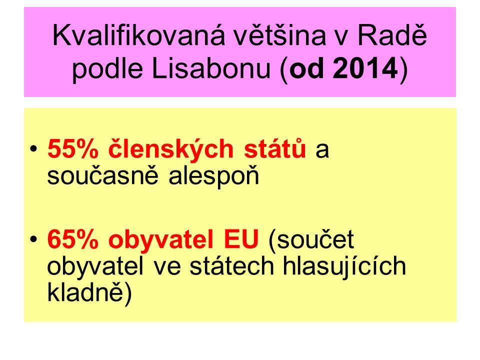 Kvalifikovaná většina v Radě podle Lisabonu (od 2014) 55% členských států a současně alespoň 65% obyvatel EU (součet obyvatel ve státech hlasujících k