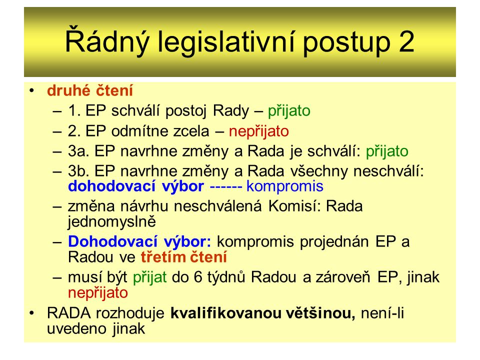 Řádný legislativní postup 2 druhé čtení –1. EP schválí postoj Rady – přijato –2. EP odmítne zcela – nepřijato –3a. EP navrhne změny a Rada je schválí: