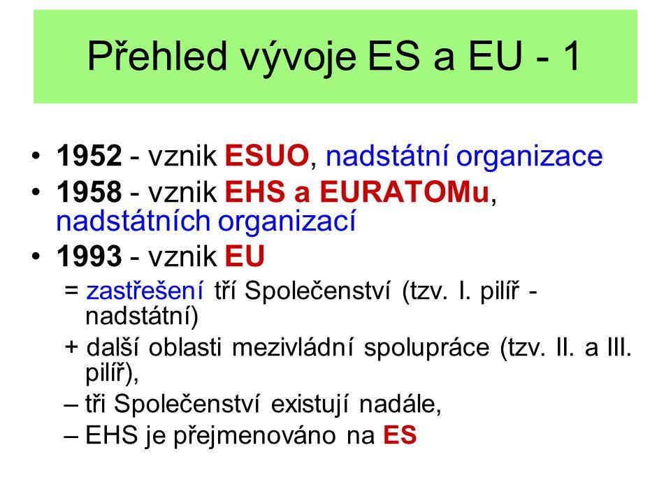 Přehled vývoje ES a EU - 1 1952 - vznik ESUO, nadstátní organizace 1958 - vznik EHS a EURATOMu, nadstátních organizací 1993 - vznik EU = zastřešení tř