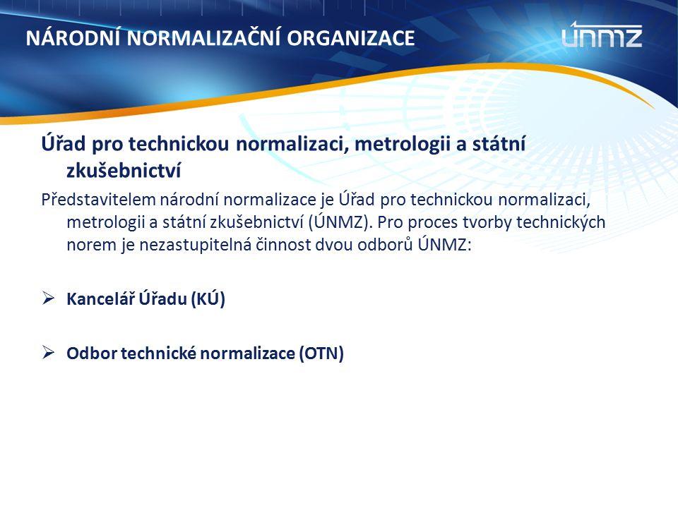NÁRODNÍ NORMALIZAČNÍ ORGANIZACE Úřad pro technickou normalizaci, metrologii a státní zkušebnictví Kancelář Úřadu (KÚ) Kancelář Úřadu (KÚ) zajišťuje výkonnou činnost normalizace – projednávání a schvalování navržených úkolů do plánu technické normalizace s ústředními správními úřady (ministerstvy a pověřenými úřady).