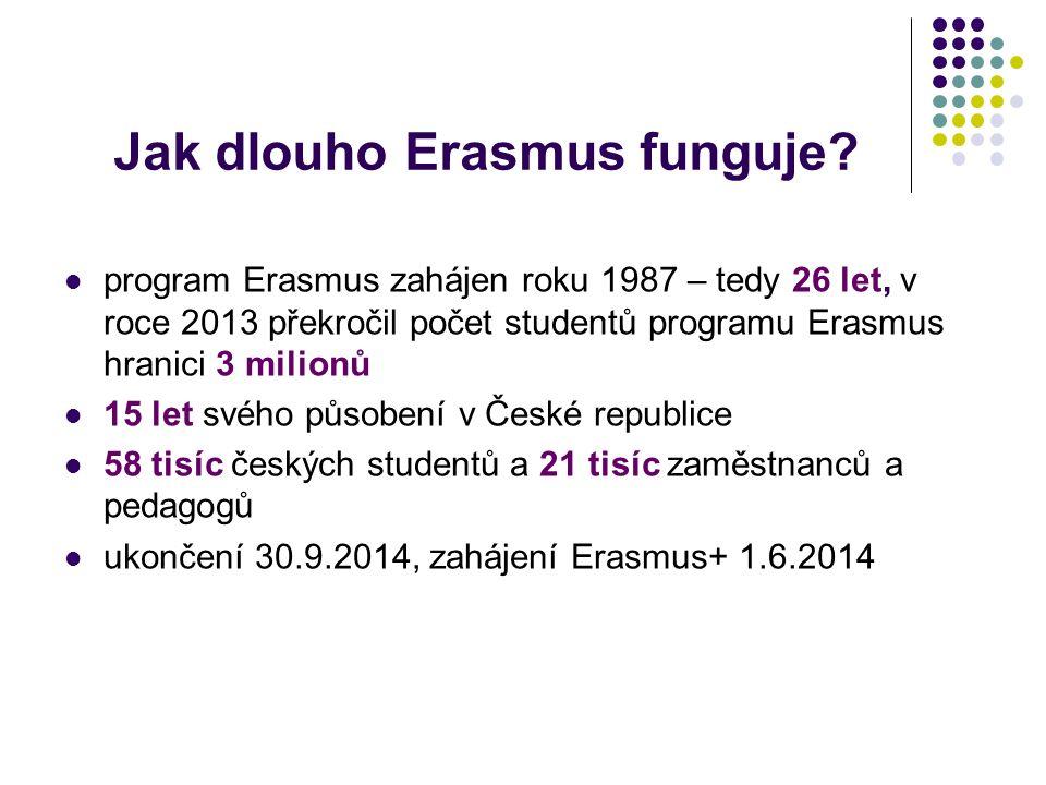 Jak dlouho Erasmus funguje? program Erasmus zahájen roku 1987 – tedy 26 let, v roce 2013 překročil počet studentů programu Erasmus hranici 3 milionů 1