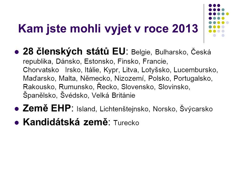 Kam jste mohli vyjet v roce 2013 28 členských států EU: Belgie, Bulharsko, Česká republika, Dánsko, Estonsko, Finsko, Francie, Chorvatsko Irsko, Itálie, Kypr, Litva, Lotyšsko, Lucembursko, Maďarsko, Malta, Německo, Nizozemí, Polsko, Portugalsko, Rakousko, Rumunsko, Řecko, Slovensko, Slovinsko, Španělsko, Švédsko, Velká Británie Země EHP: Island, Lichtenštejnsko, Norsko, Švýcarsko Kandidátská země: Turecko
