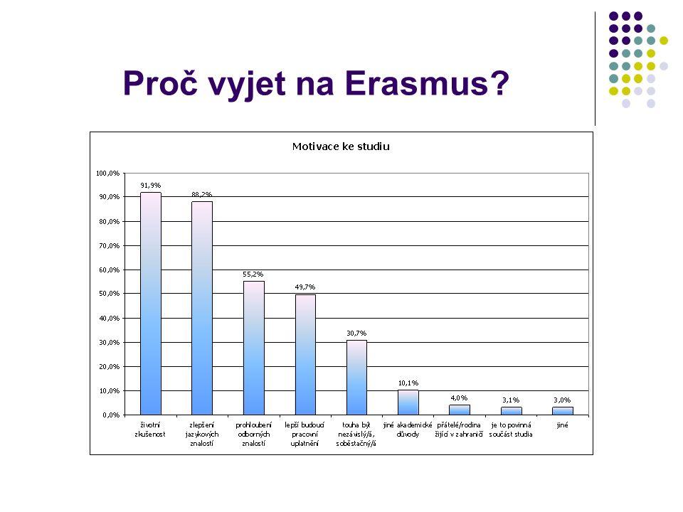 Proč vyjet na Erasmus