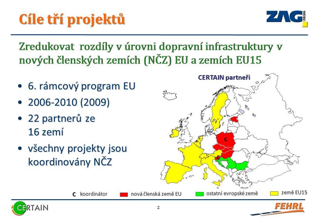 Cíle tří projektů Zredukovat rozdíly v úrovni dopravní infrastruktury v nových členských zemích (NČZ) EU a zemích EU15 6.