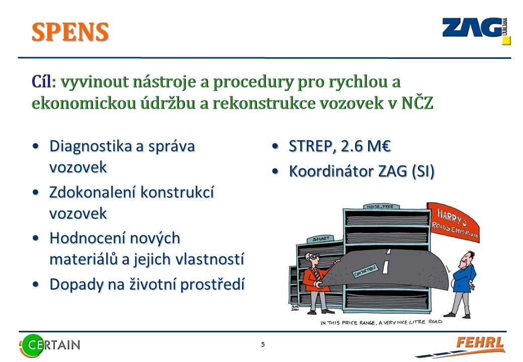 STREP, 2.6 M€STREP, 2.6 M€ Koordinátor ZAG (SI)Koordinátor ZAG (SI) SPENS Diagnostika a správa vozovekDiagnostika a správa vozovek Zdokonalení konstrukcí vozovekZdokonalení konstrukcí vozovek Hodnocení nových materiálů a jejich vlastnostíHodnocení nových materiálů a jejich vlastností Dopady na životní prostředíDopady na životní prostředí 5 Cíl: vyvinout nástroje a procedury pro rychlou a ekonomickou údržbu a rekonstrukce vozovek v NČZ