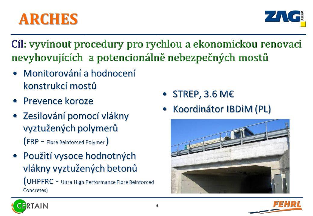 STREP, 3.6 M€STREP, 3.6 M€ Koordinátor IBDiM (PL)Koordinátor IBDiM (PL) ARCHES Monitorování a hodnocení konstrukcí mostůMonitorování a hodnocení konstrukcí mostů Prevence korozePrevence koroze Zesilování pomocí vlákny vyztužených polymerů ( FRP - Fibre Reinforced Polymer )Zesilování pomocí vlákny vyztužených polymerů ( FRP - Fibre Reinforced Polymer ) Použití vysoce hodnotných vlákny vyztužených betonů ( UHPFRC - Ultra High Performance Fibre Reinforced Concretes)Použití vysoce hodnotných vlákny vyztužených betonů ( UHPFRC - Ultra High Performance Fibre Reinforced Concretes) 6 Cíl: vyvinout procedury pro rychlou a ekonomickou renovaci nevyhovujících a potencionálně nebezpečných mostů