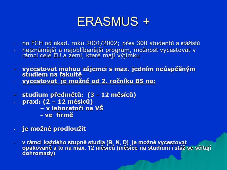 ERASMUS + - na FCH od akad.