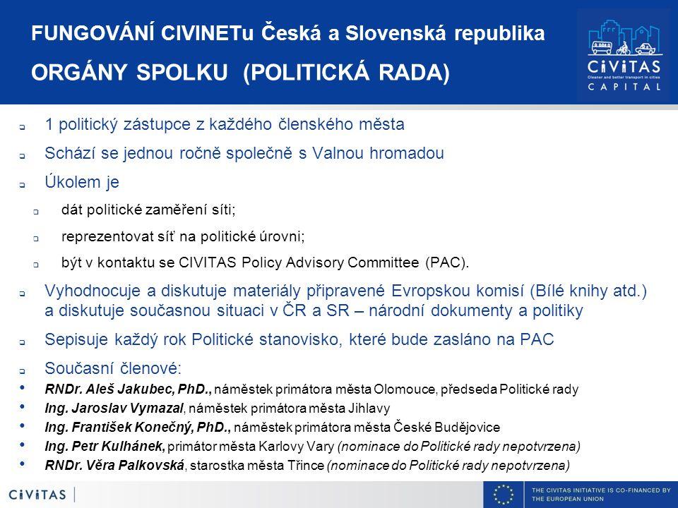 FUNGOVÁNÍ CIVINETu Česká a Slovenská republika ORGÁNY SPOLKU (POLITICKÁ RADA)  1 politický zástupce z každého členského města  Schází se jednou ročn