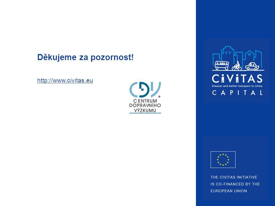 Děkujeme za pozornost! http://www.civitas.eu