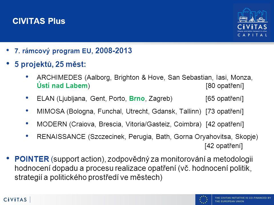 CIVITAS Plus 7. rámcový program EU, 2008-2013 5 projektů, 25 měst: ARCHIMEDES (Aalborg, Brighton & Hove, San Sebastian, Iasi, Monza, Ústí nad Labem) [
