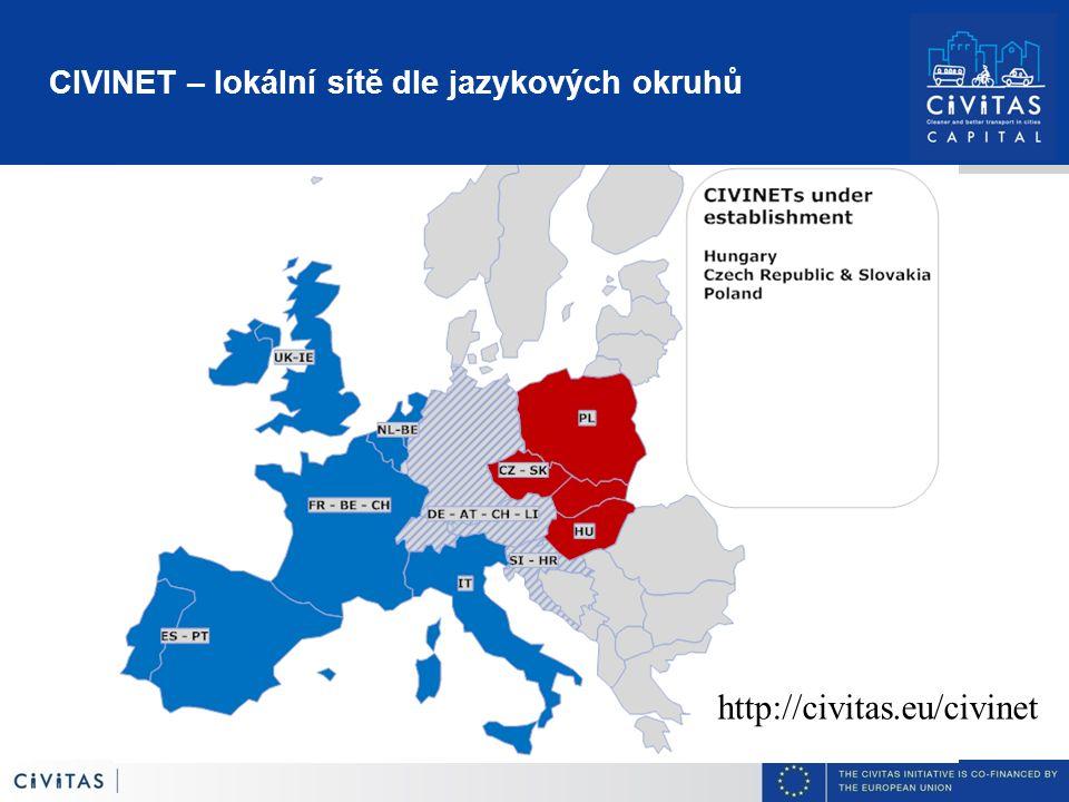 CIVINET – lokální sítě dle jazykových okruhů http://civitas.eu/civinet