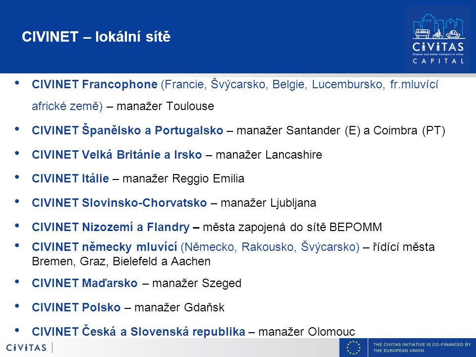 CIVINET – lokální sítě CIVINET Francophone (Francie, Švýcarsko, Belgie, Lucembursko, fr.mluvící africké země) – manažer Toulouse CIVINET Španělsko a P