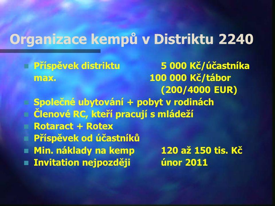 Organizace kempů v Distriktu 2240 Příspěvek distriktu5 000 Kč/účastníka max. 100 000 Kč/tábor (200/4000 EUR) Společné ubytování + pobyt v rodinách Čle